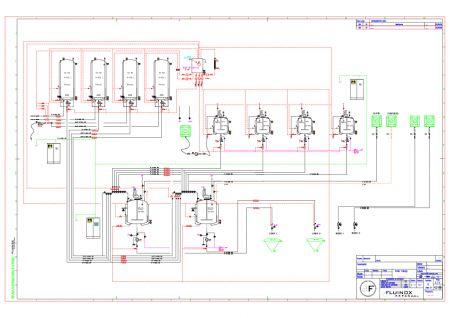 Proyecto instalación planta pet food - Diagrama dosificado líquidos